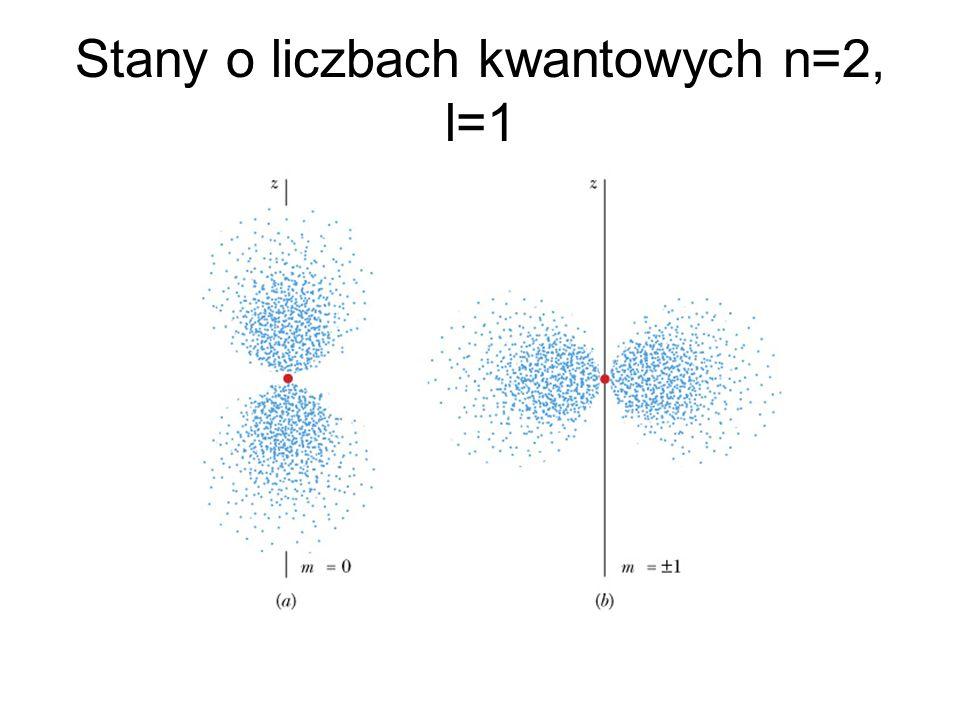 Stany o liczbach kwantowych n=2, l=1