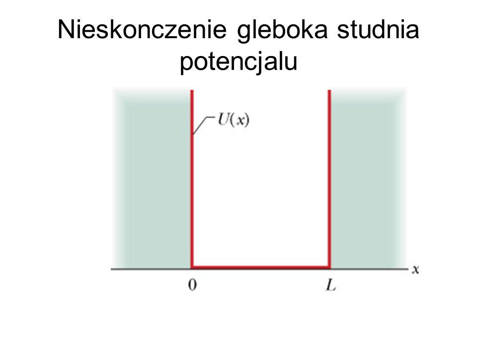 Pulapka aby lokalizowac elektron w srodkowym cylindrze
