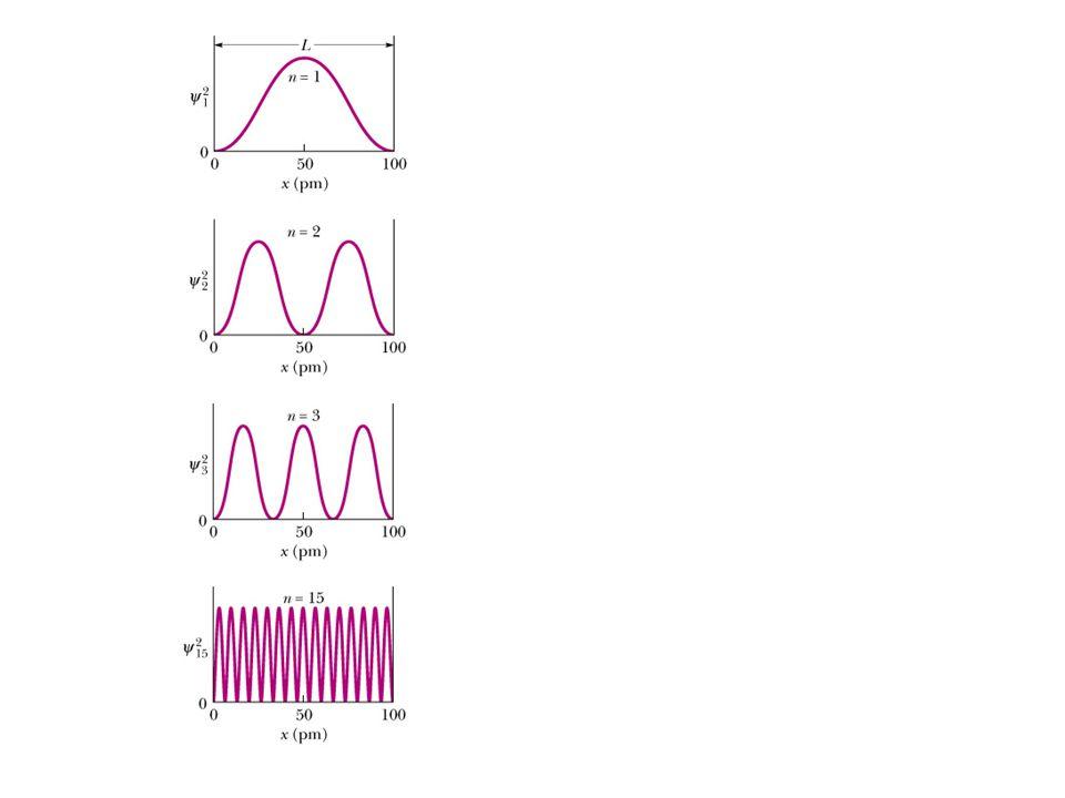 Rozklad gestosci prawdopodobienstwa |psi|^2 dla atomu wodoru