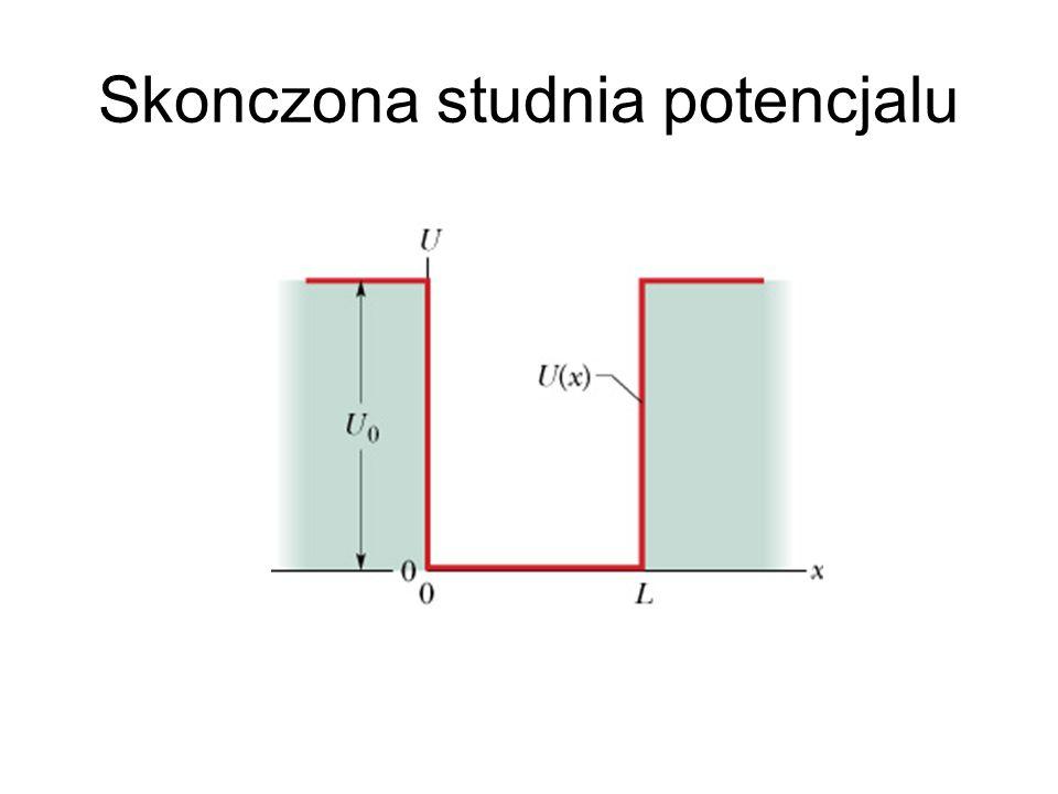 Funkcje falowe dla skonczonej studnii potencjalu - tunelowanie