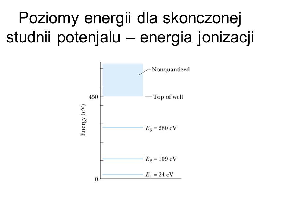Poziomy energii dla skonczonej studnii potenjalu – energia jonizacji