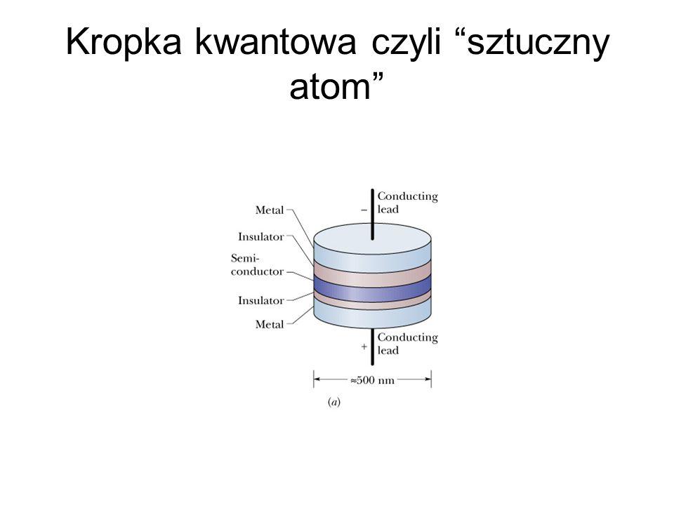 """Kropka kwantowa czyli """"sztuczny atom"""""""