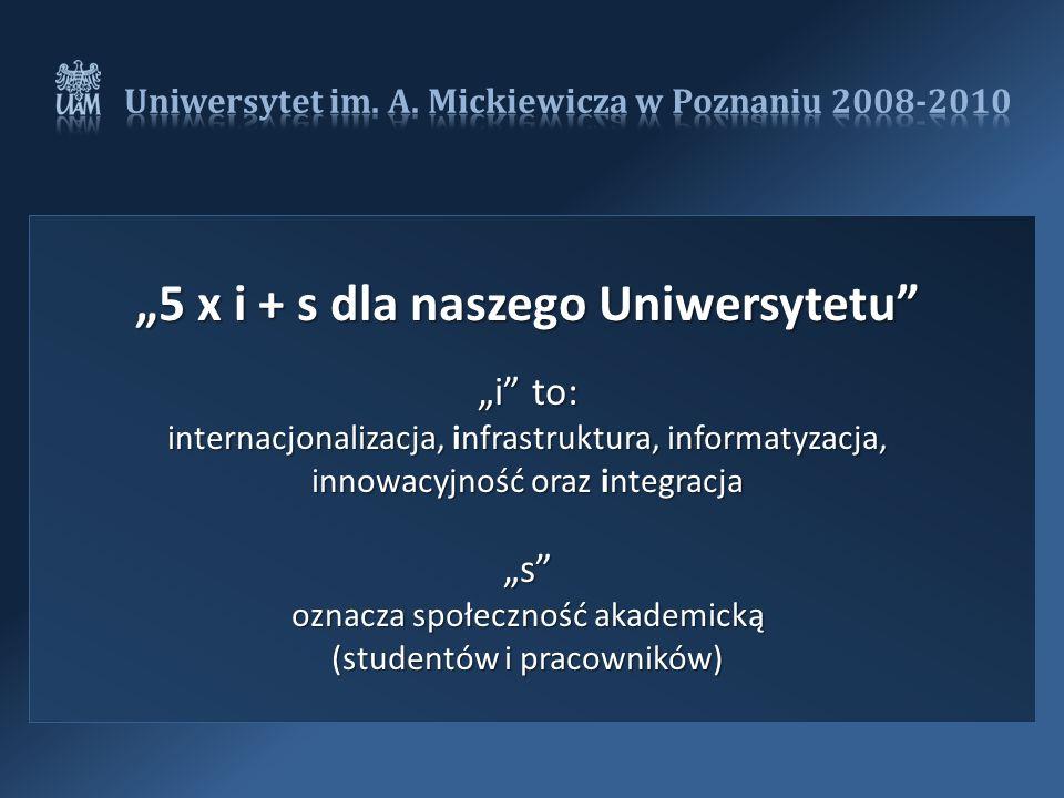 """""""5 x i + s dla naszego Uniwersytetu """"i to: internacjonalizacja, infrastruktura, informatyzacja, innowacyjność oraz integracja """"s oznacza społeczność akademicką (studentów i pracowników)"""
