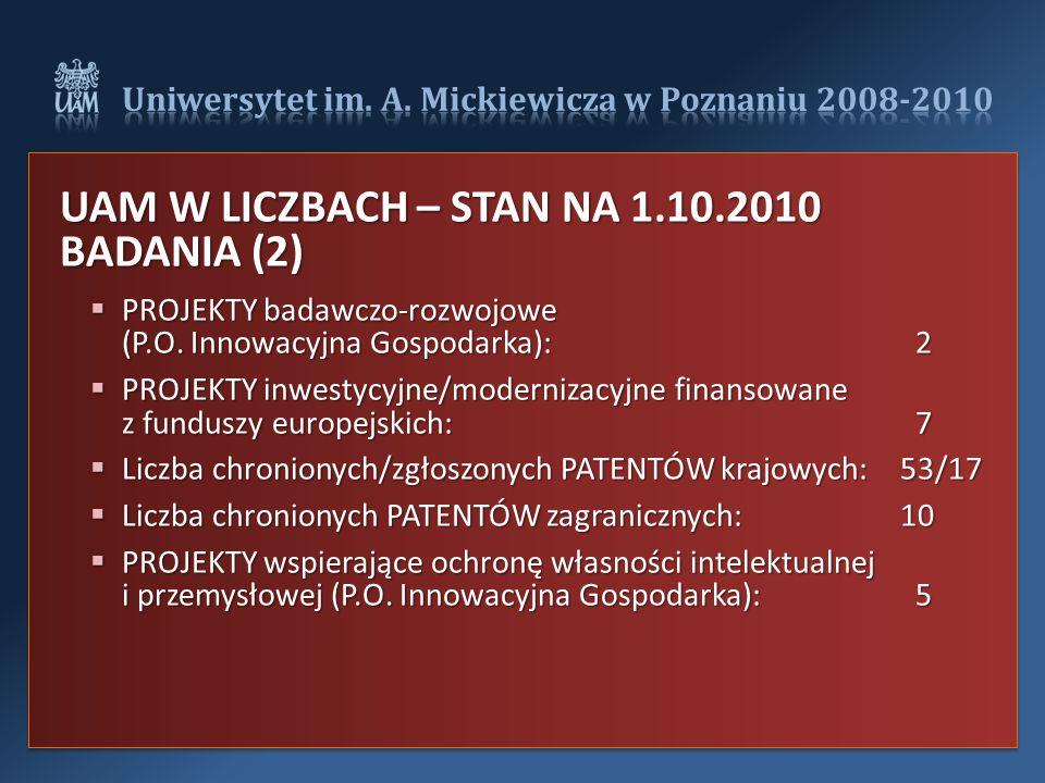 UAM W LICZBACH – STAN NA 1.10.2010 BADANIA (2)  PROJEKTY badawczo-rozwojowe (P.O.