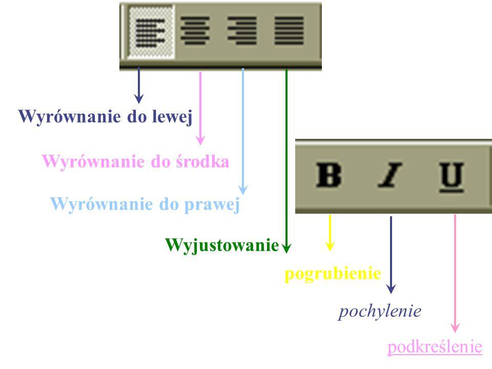  Styl – ustala bieżący styl tekstu. Pod pojęciem stylu rozumie się szereg właściwości definiujących tekst, takich jak: krój i rozmiar czcionki, wyrów