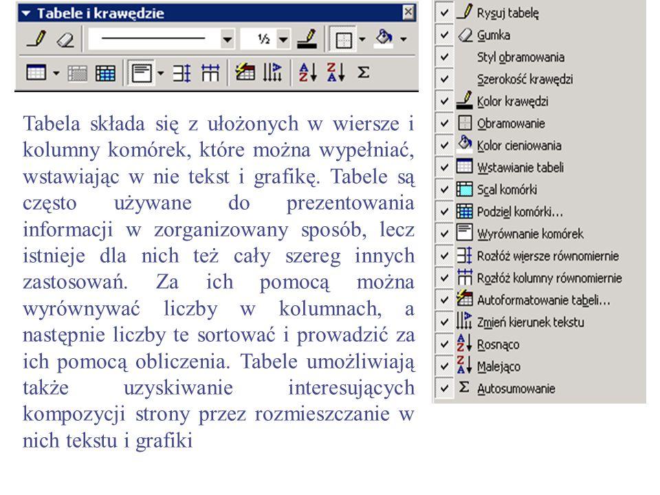 Tabele Tabele w dokumencie Worda umieszczamy za pomocą: a) polecenia Tabela  Wstaw tabelę... b) przycisku Wstaw tabelę na pasku narzędzi (klikamy na