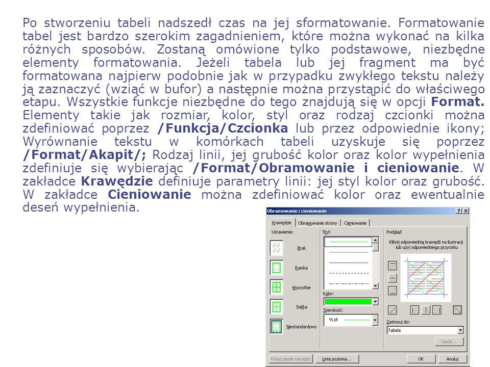 Tabela składa się z ułożonych w wiersze i kolumny komórek, które można wypełniać, wstawiając w nie tekst i grafikę. Tabele są często używane do prezen