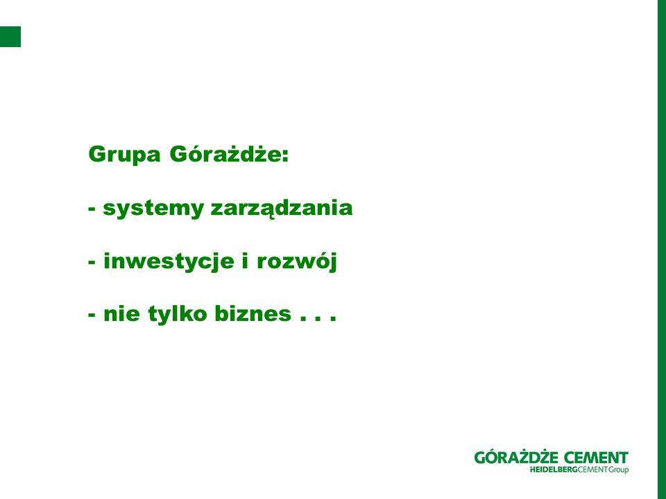 Grupa Górażdże: - systemy zarządzania - inwestycje i rozwój - nie tylko biznes...