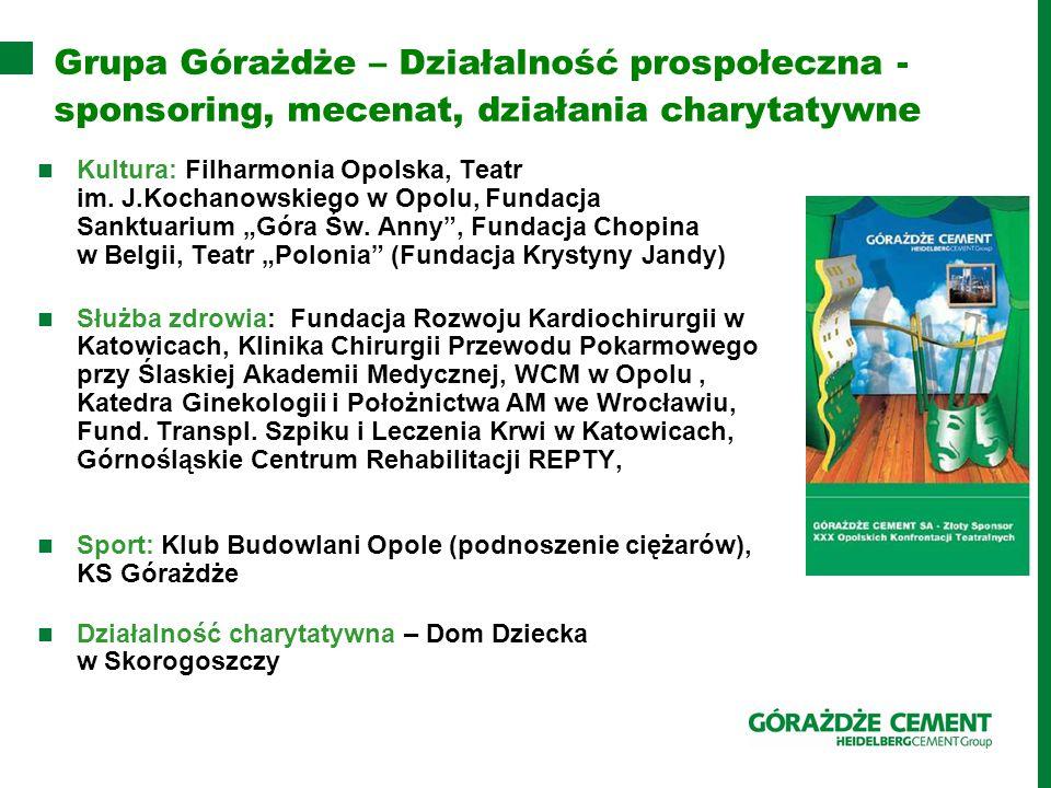 Grupa Górażdże – Działalność prospołeczna - sponsoring, mecenat, działania charytatywne Kultura: Filharmonia Opolska, Teatr im.
