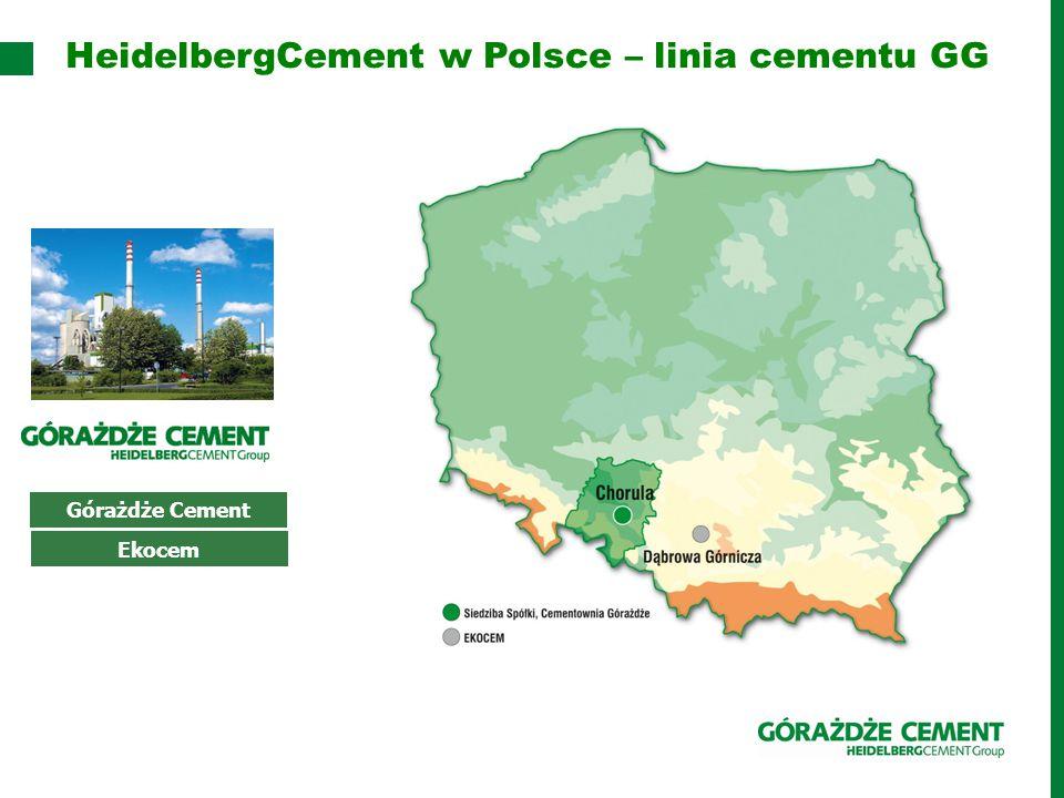 HeidelbergCement w Polsce – linia cementu GG Górażdże Cement Ekocem