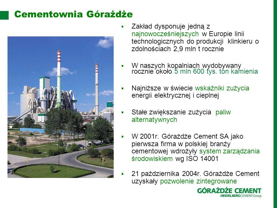 Cementownia Górażdże  Zakład dysponuje jedną z najnowocześniejszych w Europie linii technologicznych do produkcji klinkieru o zdolnościach 2,9 mln t rocznie  W naszych kopalniach wydobywany rocznie około 5 mln 600 tys.