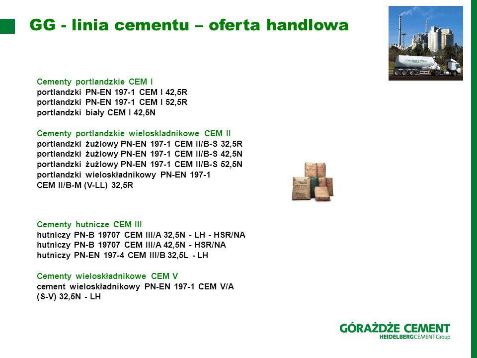 GG - linia cementu – oferta handlowa Cementy portlandzkie CEM I portlandzki PN-EN 197-1 CEM I 42,5R portlandzki PN-EN 197-1 CEM I 52,5R portlandzki biały CEM I 42,5N Cementy portlandzkie wieloskladnikowe CEM II portlandzki żużlowy PN-EN 197-1 CEM II/B-S 32,5R portlandzki żużlowy PN-EN 197-1 CEM II/B-S 42,5N portlandzki żużlowy PN-EN 197-1 CEM II/B-S 52,5N portlandzki wieloskładnikowy PN-EN 197-1 CEM II/B-M (V-LL) 32,5R Cementy hutnicze CEM III hutniczy PN-B 19707 CEM III/A 32,5N - LH - HSR/NA hutniczy PN-B 19707 CEM III/A 42,5N - HSR/NA hutniczy PN-EN 197-4 CEM III/B 32,5L - LH Cementy wieloskładnikowe CEM V cement wieloskładnikowy PN-EN 197-1 CEM V/A (S-V) 32,5N - LH
