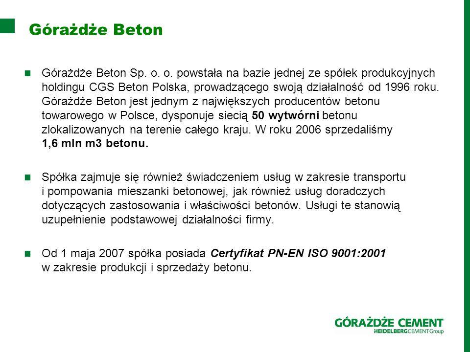Górażdże Beton Górażdże Beton Sp.o. o.