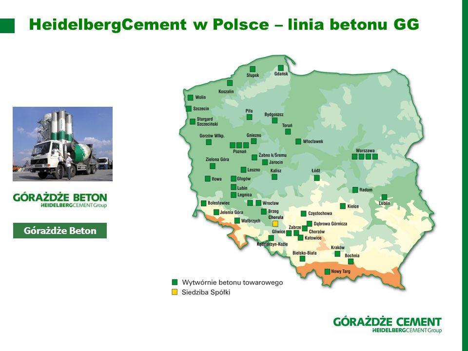 HeidelbergCement w Polsce – linia betonu GG Górażdże Beton