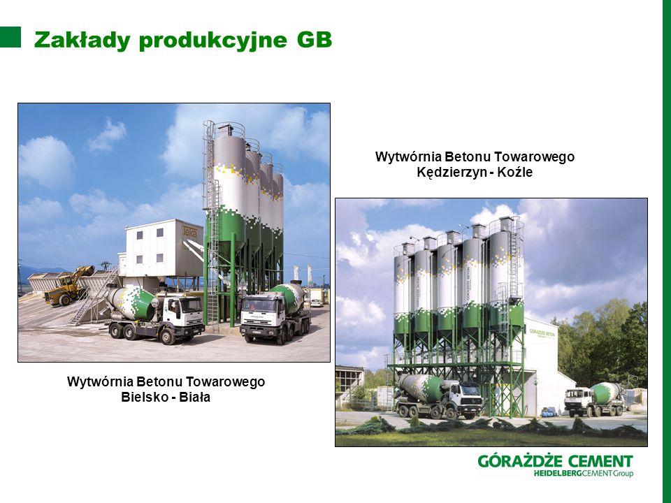 Zakłady produkcyjne GB Wytwórnia Betonu Towarowego Kędzierzyn - Koźle Wytwórnia Betonu Towarowego Bielsko - Biała