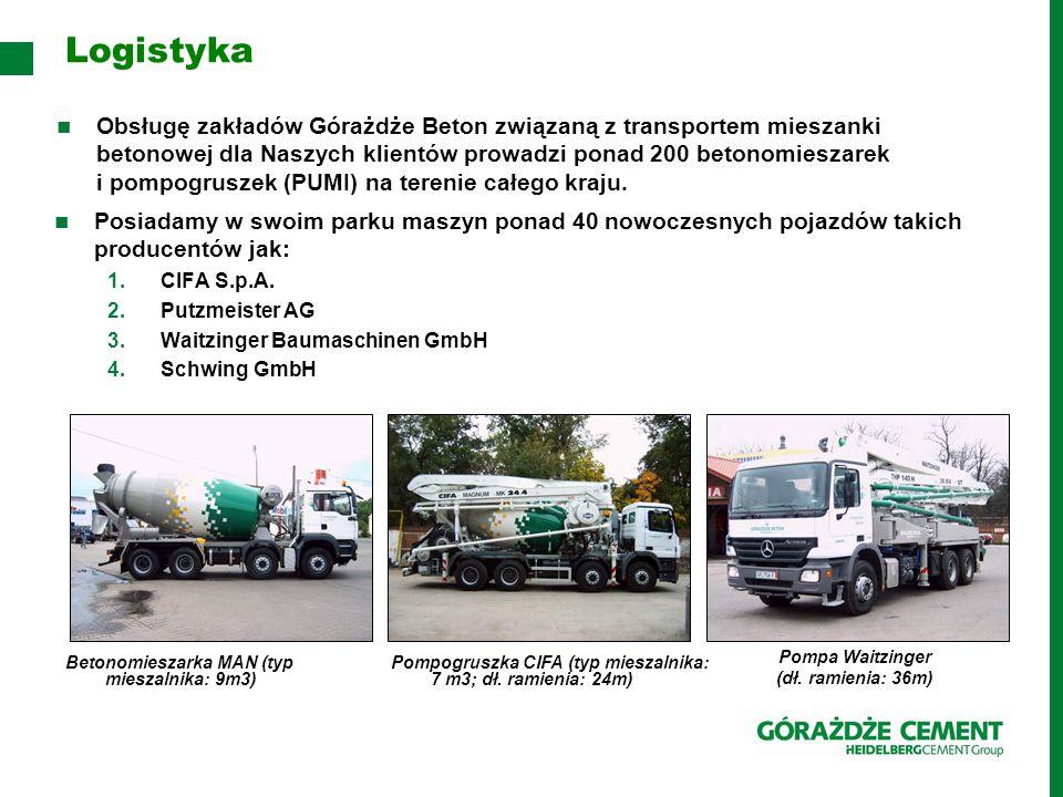 Logistyka Posiadamy w swoim parku maszyn ponad 40 nowoczesnych pojazdów takich producentów jak: 1.CIFA S.p.A.