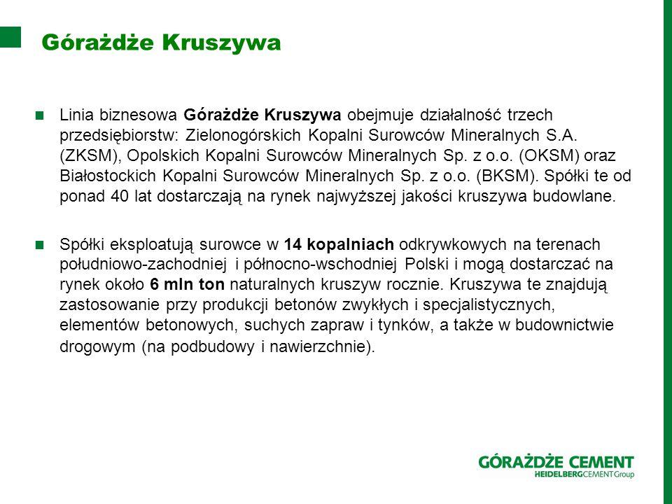 Górażdże Kruszywa Linia biznesowa Górażdże Kruszywa obejmuje działalność trzech przedsiębiorstw: Zielonogórskich Kopalni Surowców Mineralnych S.A.