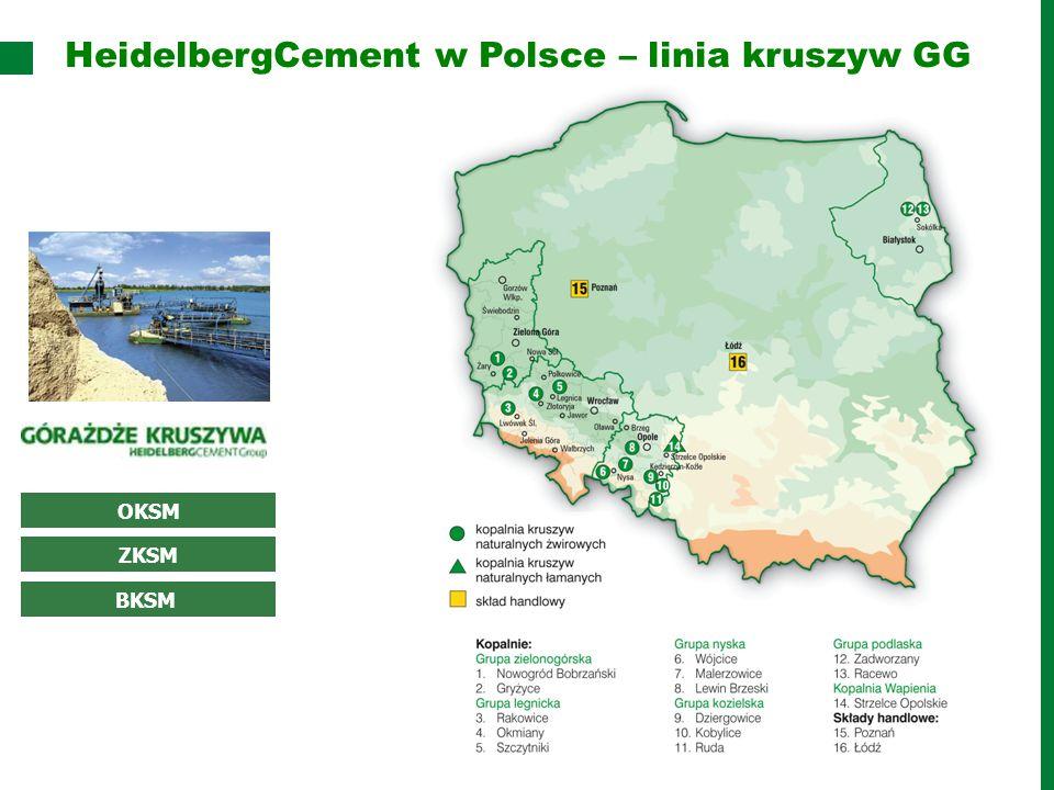 HeidelbergCement w Polsce – linia kruszyw GG OKSM ZKSM BKSM