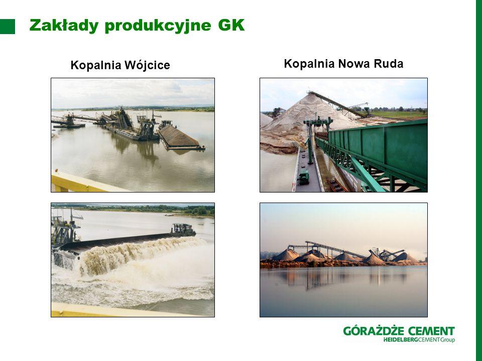 Zakłady produkcyjne GK Kopalnia Wójcice Kopalnia Nowa Ruda