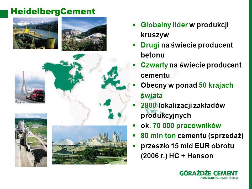 HeidelbergCement  Globalny lider w produkcji kruszyw  Drugi na świecie producent betonu  Czwarty na świecie producent cementu  Obecny w ponad 50 krajach świata  2800 lokalizacji zakładów produkcyjnych  ok.