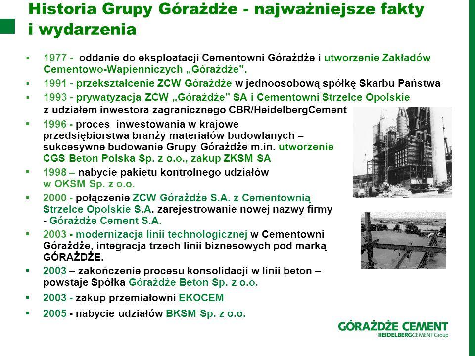 """Historia Grupy Górażdże - najważniejsze fakty i wydarzenia  1977 - oddanie do eksploatacji Cementowni Górażdże i utworzenie Zakładów Cementowo-Wapienniczych """"Górażdże ."""