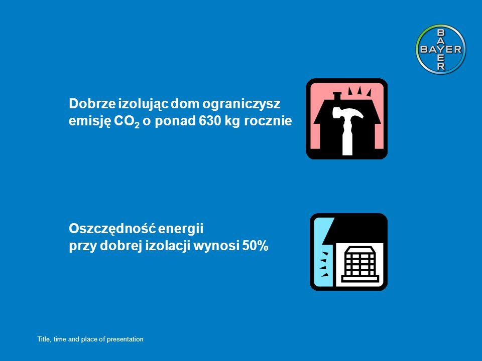 Title, time and place of presentation Dobrze izolując dom ograniczysz emisję CO 2 o ponad 630 kg rocznie Oszczędność energii przy dobrej izolacji wynosi 50%