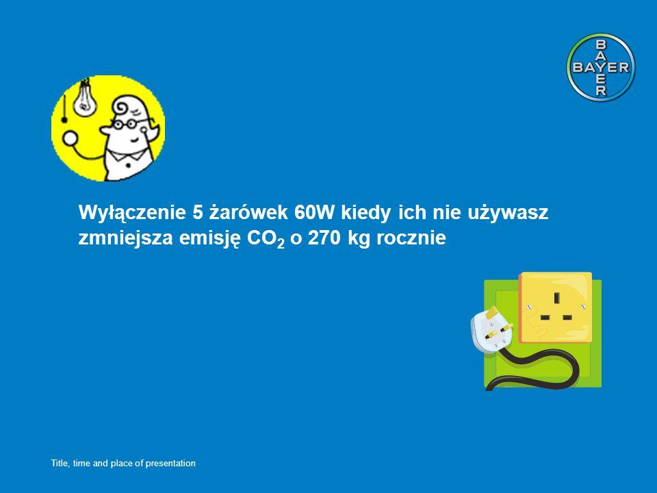 Title, time and place of presentation Wyłączenie 5 żarówek 60W kiedy ich nie używasz zmniejsza emisję CO 2 o 270 kg rocznie