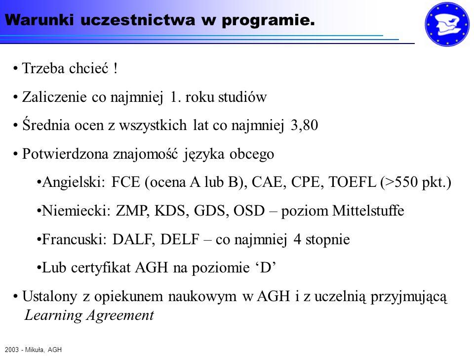 Warunki uczestnictwa w programie. 2003 - Mikuła, AGH Trzeba chcieć .