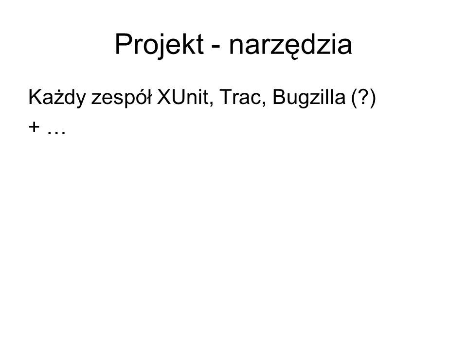 Projekt - narzędzia Każdy zespół XUnit, Trac, Bugzilla ( ) + …