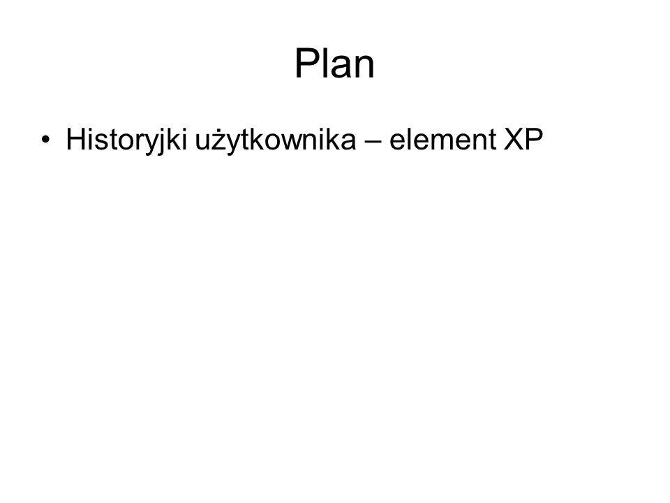 Plan Historyjki użytkownika – element XP