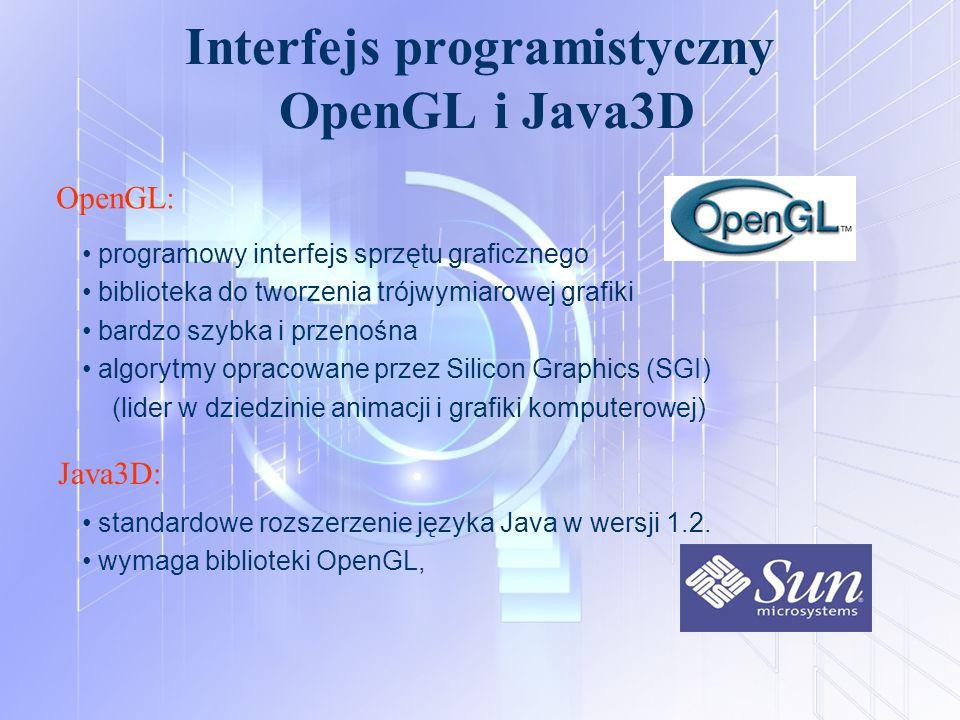 Interfejs programistyczny OpenGL i Java3D programowy interfejs sprzętu graficznego biblioteka do tworzenia trójwymiarowej grafiki bardzo szybka i prze