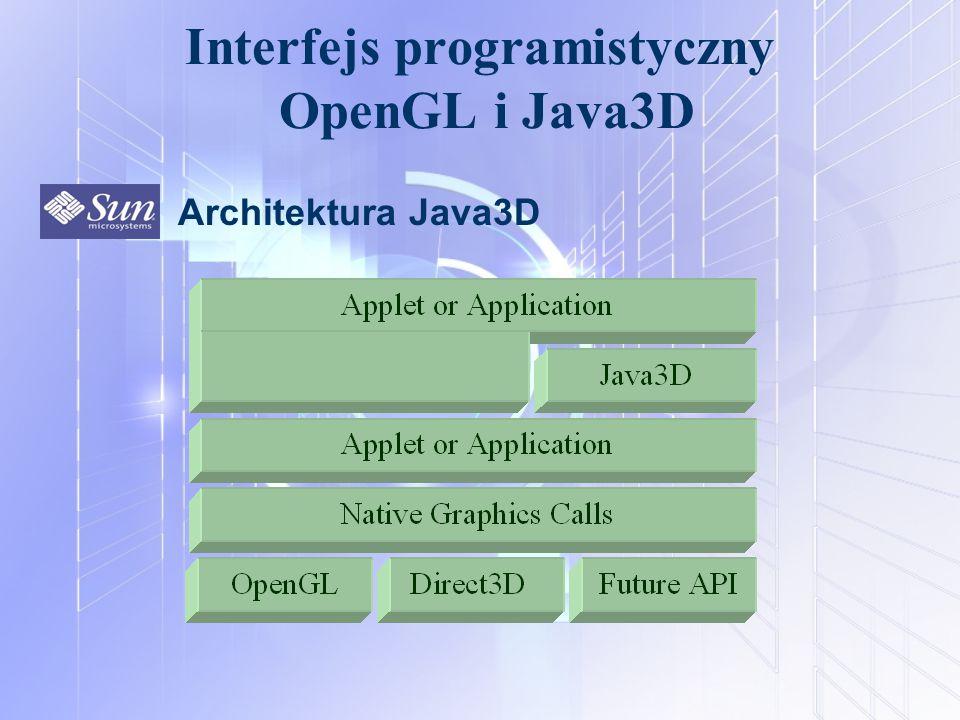 Interfejs programistyczny OpenGL i Java3D Architektura Java3D