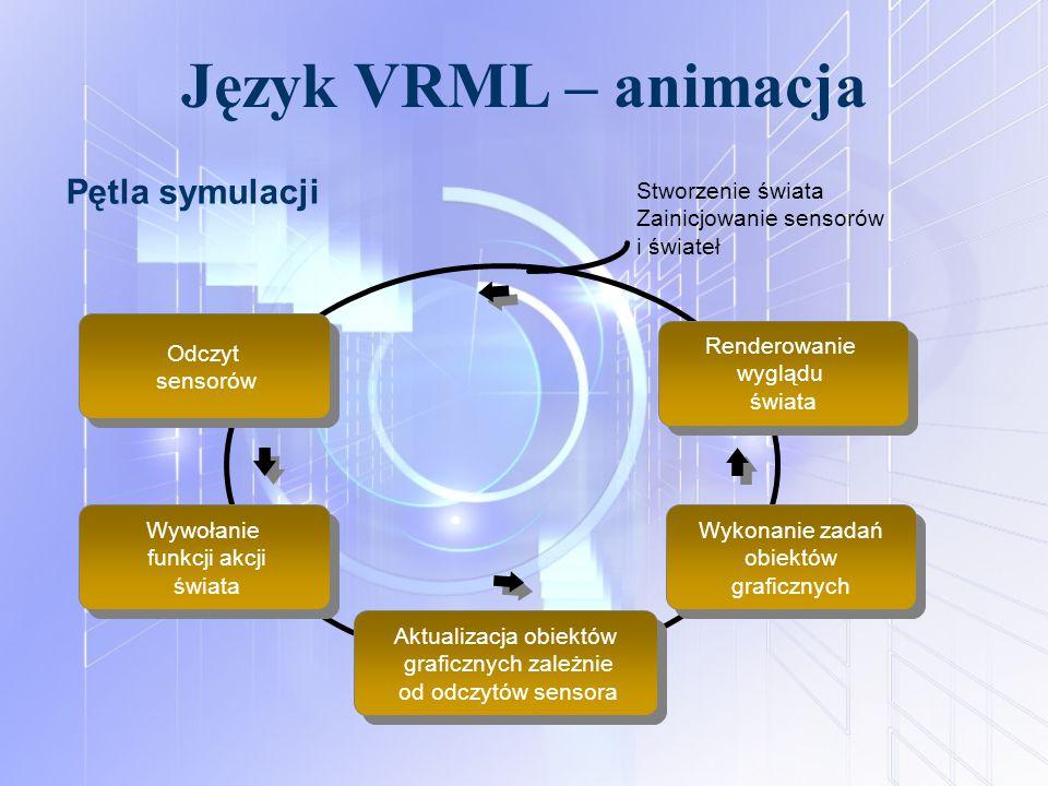 Język VRML – animacja Pętla symulacji Stworzenie świata Zainicjowanie sensorów i świateł Odczyt sensorów Odczyt sensorów Wywołanie funkcji akcji świat
