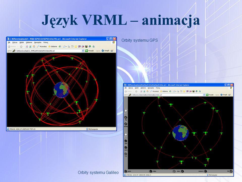 Język VRML – animacja Orbity systemu GPS Orbity systemu Galileo