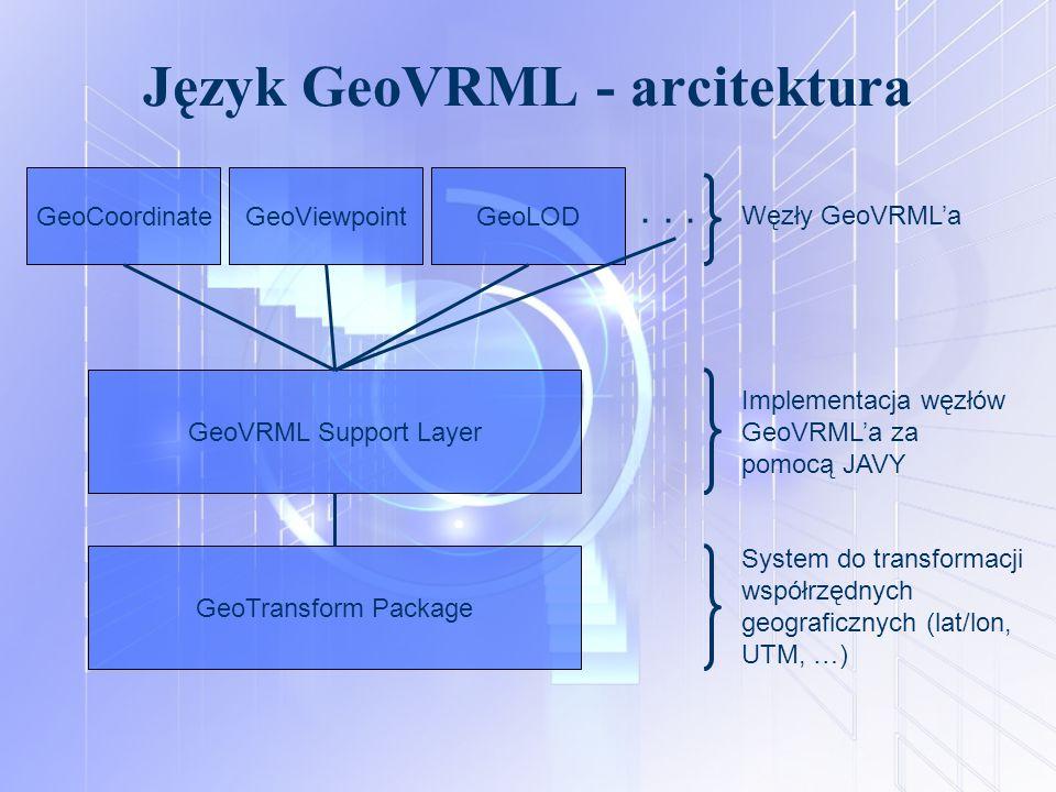 Język GeoVRML - arcitektura GeoCoordinateGeoViewpointGeoLOD... GeoTransform Package GeoVRML Support Layer Węzły GeoVRML'a Implementacja węzłów GeoVRML