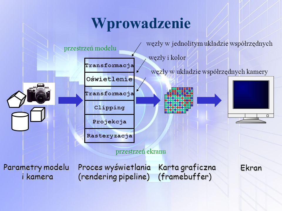 Transformacja Oświetlenie Transformacja Clipping Projekcja Rasteryzacja Parametry modelu i kamera i kamera Proces wyświetlania (rendering pipeline) Ka