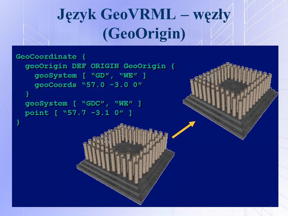Język GeoVRML – węzły (GeoOrigin)