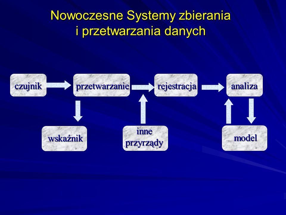 Nowoczesne Systemy zbierania i przetwarzania danych czujnik przetwarzanie wskaźnik analiza rejestracja inne przyrządy model