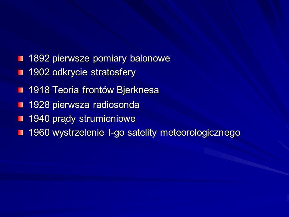 1664 demonstracja barometru rtęciowego w Warszawie 1654 pierwsza meteorologiczna sieć pomiarowa, sieć florentyńska (11 stacji) Od 1779 zachowały się dane pomiarowe z terenów Warszawy prowadzone na tarasie zamku królewskiego (ciśnienie, wiatr, zachmurzenie i temperatura powietrza) 1781 działa 30 stacji meteorologicznych w Europie w tym jedna w Polsce (Żagan) 1792 Zaczyna działać obserwatorium astronomiczne Uniwersytetu Jagielońskiego Od 1825 Obserwatorium astronomiczne w Warszawie prowadzi nieprzerwane obserwacje meteorologiczne W Polsce