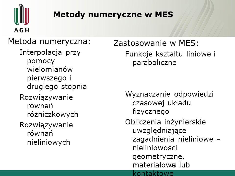 11 Metody numeryczne w MES Metoda numeryczna: Interpolacja przy pomocy wielomianów pierwszego i drugiego stopnia Rozwiązywanie równań różniczkowych Ro