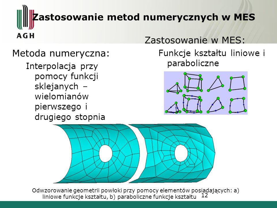 12 Zastosowanie metod numerycznych w MES Metoda numeryczna: Interpolacja przy pomocy funkcji sklejanych – wielomianów pierwszego i drugiego stopnia Za