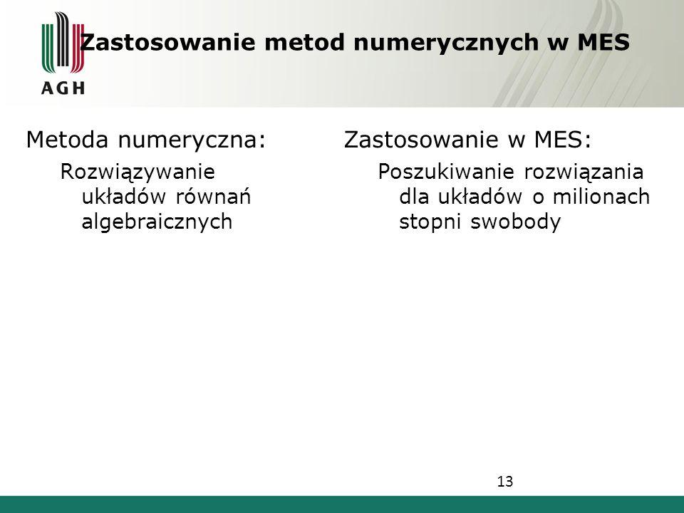 13 Zastosowanie metod numerycznych w MES Metoda numeryczna: Rozwiązywanie układów równań algebraicznych Zastosowanie w MES: Poszukiwanie rozwiązania d