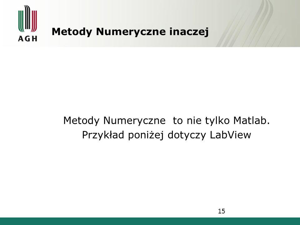 15 Metody Numeryczne inaczej Metody Numeryczne to nie tylko Matlab. Przykład poniżej dotyczy LabView