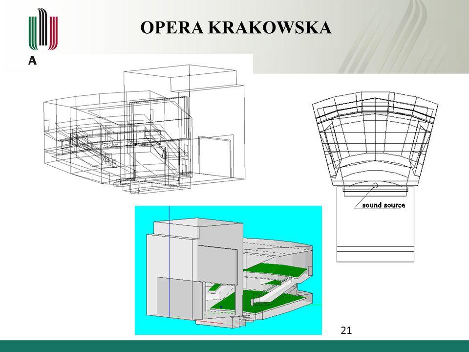 21 OPERA KRAKOWSKA
