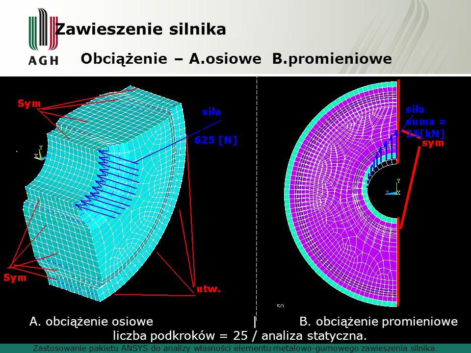 7 Obciążenie – A.osiowe B.promieniowe Zastosowanie pakietu ANSYS do analizy własności elementu metalowo-gumowego zawieszenia silnika. A. obciążenie os