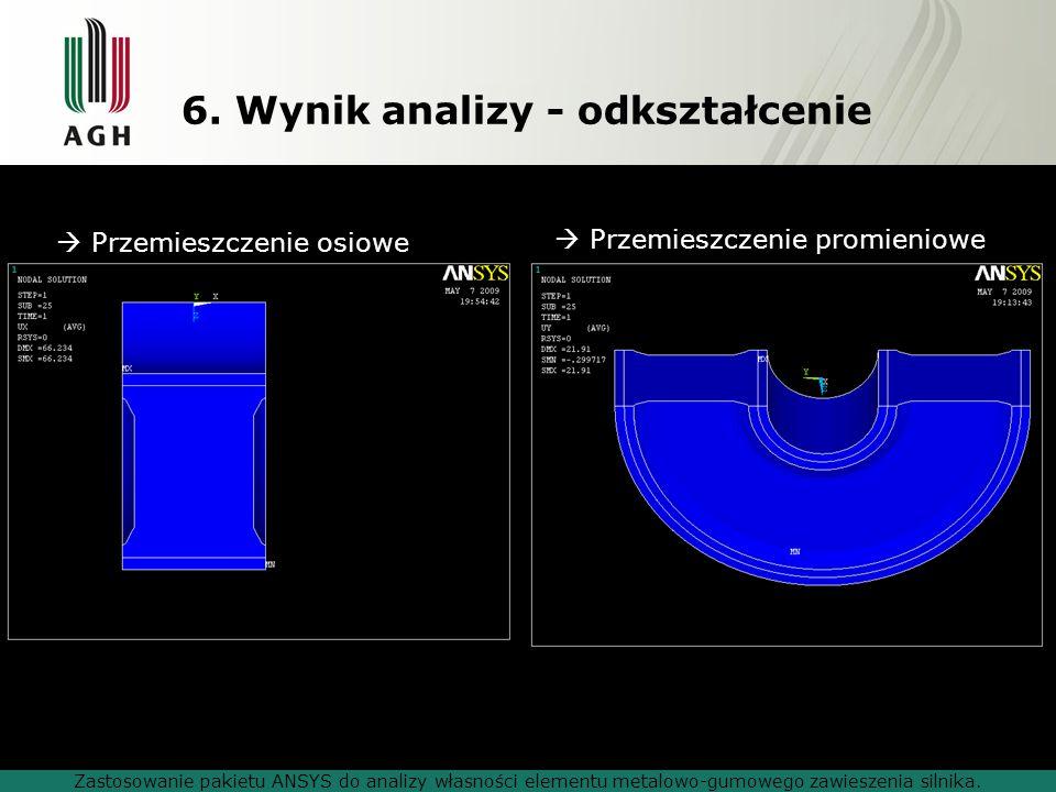 8 6. Wynik analizy - odkształcenie Zastosowanie pakietu ANSYS do analizy własności elementu metalowo-gumowego zawieszenia silnika.  Przemieszczenie o
