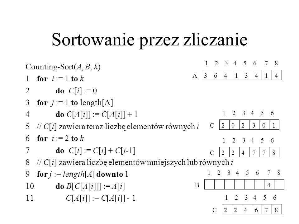 Sortowanie przez zliczanie Counting-Sort(A, B, k) 1for i := 1 to k 2do C[i] := 0 3for j := 1 to length[A] 4do C[A[i]] := C[A[i]] + 1 5// C[i] zawiera