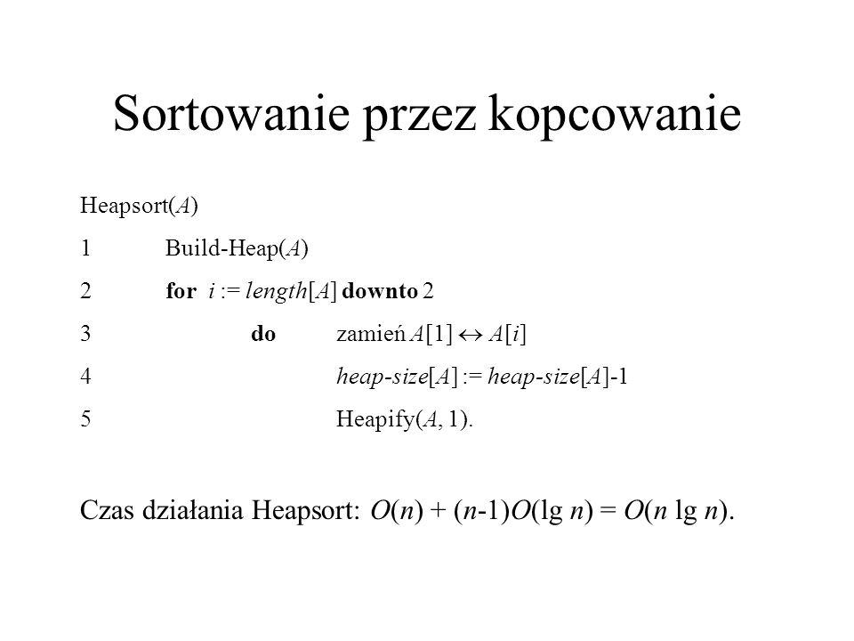 Sortowanie przez kopcowanie Heapsort(A) 1Build-Heap(A) 2for i := length[A] downto 2 3dozamień A[1]  A[i] 4 heap-size[A] := heap-size[A]-1 5Heapify(A,