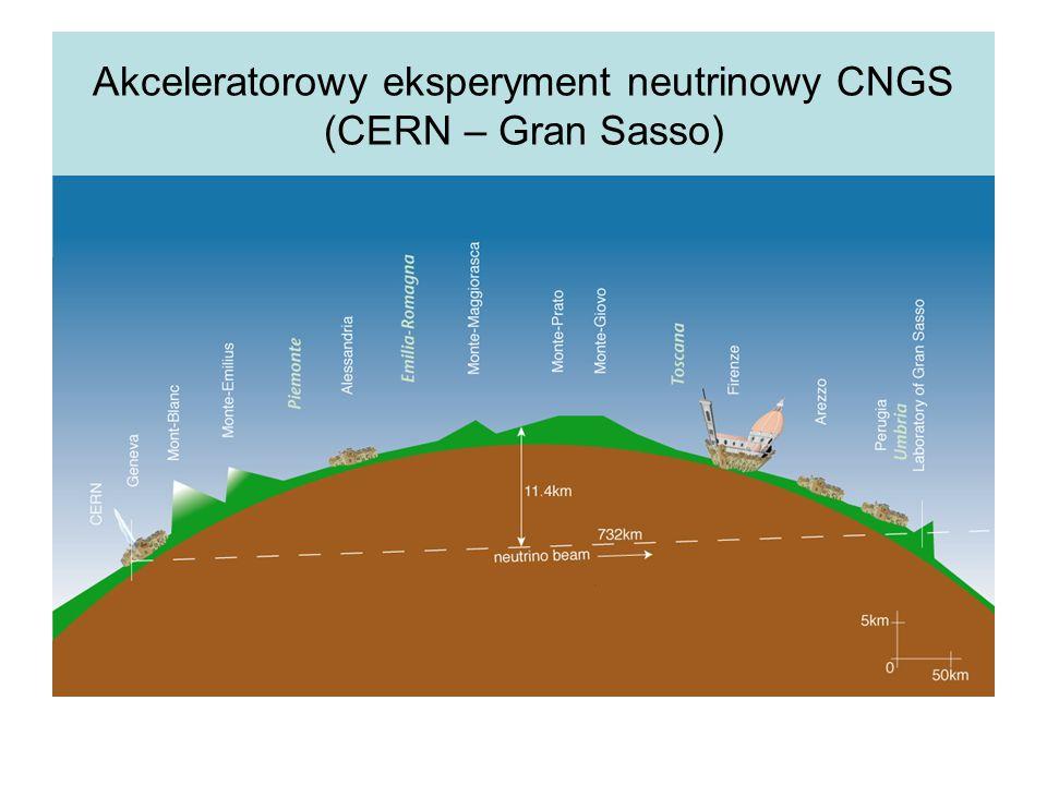 Akceleratorowy eksperyment neutrinowy CNGS (CERN – Gran Sasso)