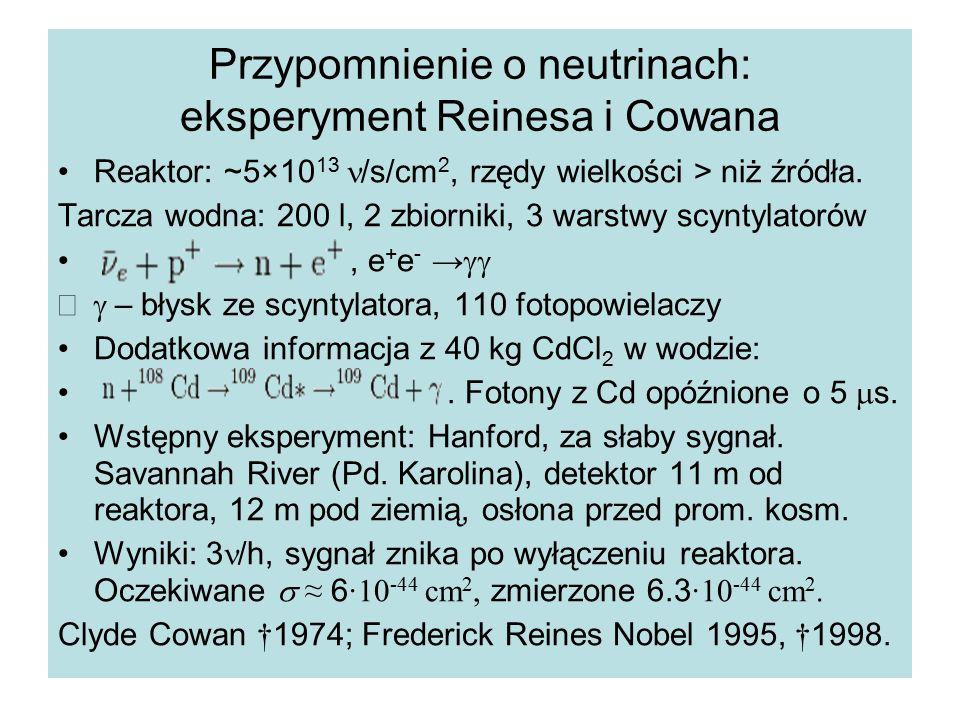 Przypomnienie o neutrinach: eksperyment Reinesa i Cowana Reaktor: ~5×10 13 /s/cm 2, rzędy wielkości > niż źródła.